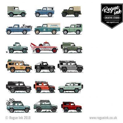 Land Rover Defender Series 1, 2, 90, 110 V2